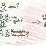 Die vier wichtigsten Fragen im Strategischen Empfehlungsmarketing