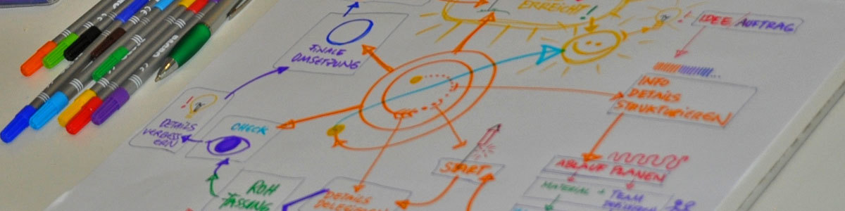Mindmapping - Organisation leicht gemacht