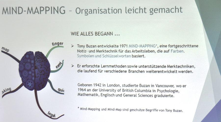 Mindmapping von Tony Buzan