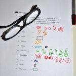 Mindmapping-Symbole